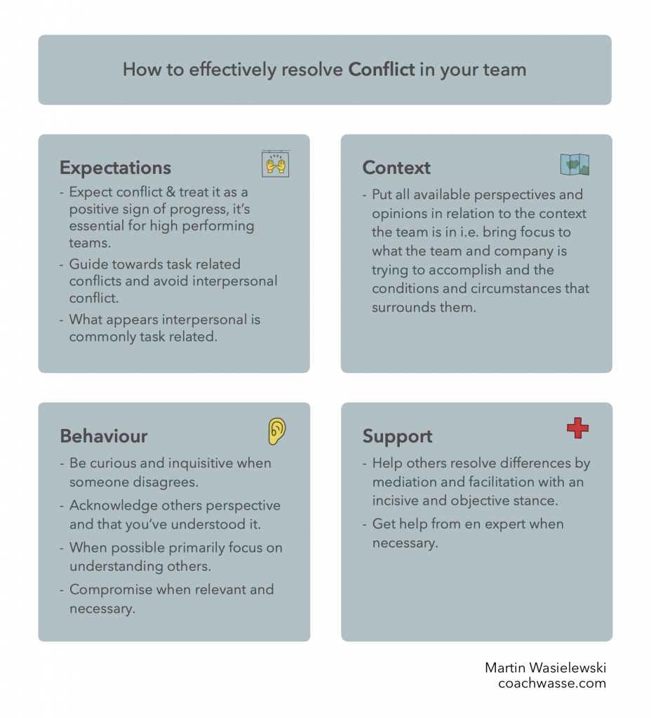 Guide to resolving conflicts in teams